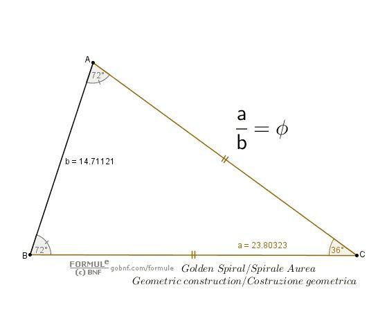 Costruzione geometrica passo-passo, Costruzione animata, Spirale Aurea, Spirale, Triangolo Aureo