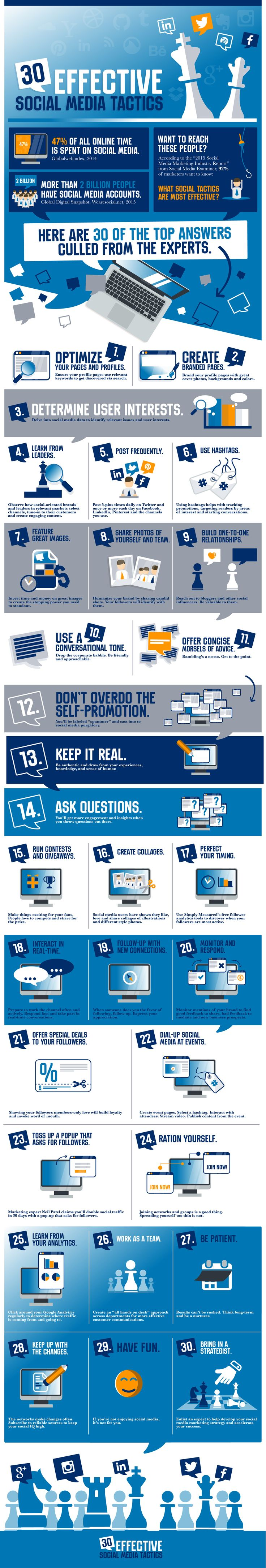 30 Killer Tips to Become a Master Social Media Manager [Infographic] - @b2community
