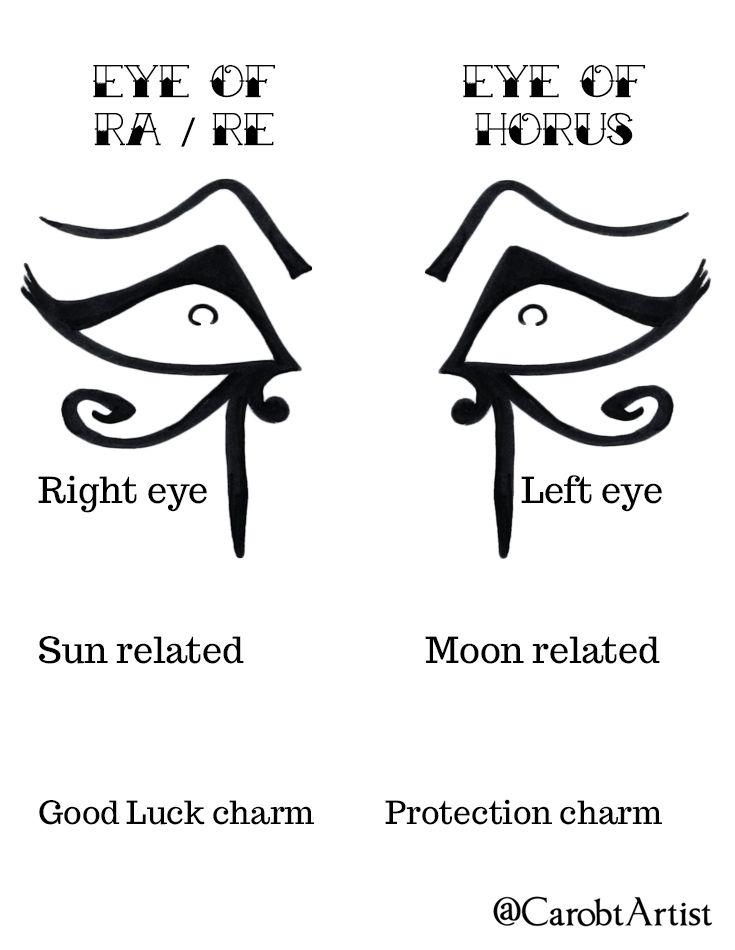 best 25 horus tattoo ideas on pinterest egyptian eye