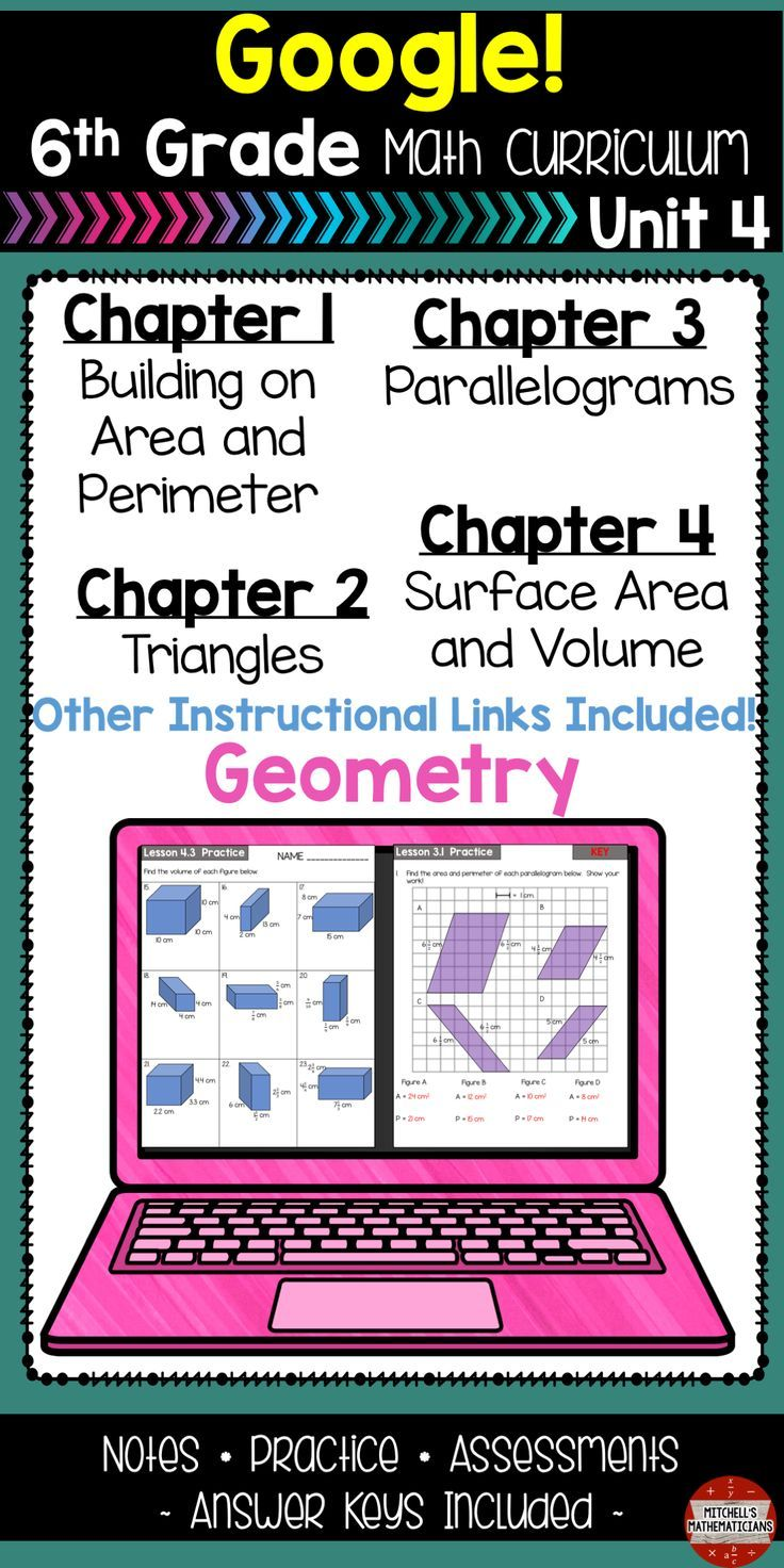In this NO PREP Google Drive product you get an entire unit that covers: finding area and perimeter of rectangles, polygons, triangles, and quadrilaterals. Also included in this product is: drawing polygons on coordinate grids, constructing different triangles, finding surface area of nets, finding surface area of prisms, and finding volume of prisms. All you have to do is share the file with your students and they can get started. Text boxes are included!