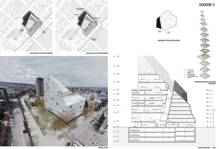 Library of Varna  Project by: ARGO: M. I. Naydekova, J. L. Kim, T. W. Cho, G. Gené, USA