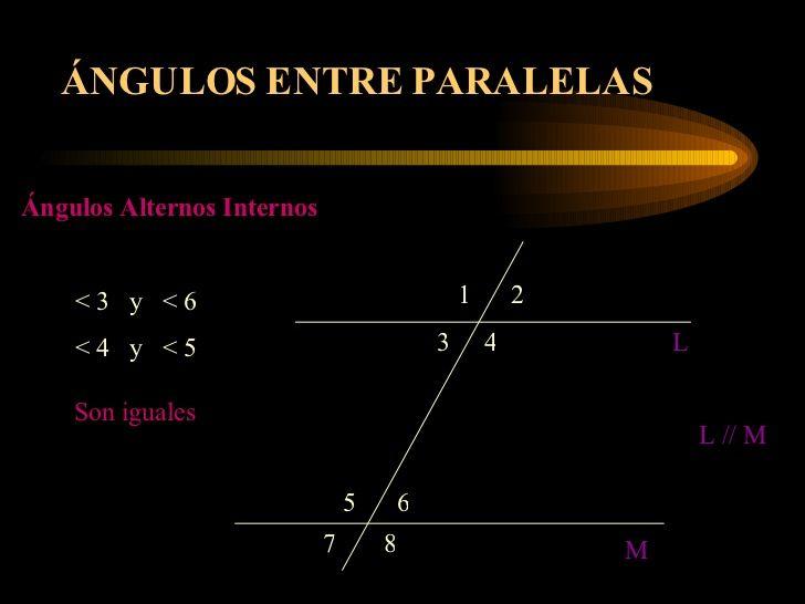 1 2 3 7 6 5 4 8 L M L // M ÁNGULOS ENTRE PARALELAS Ángulos Alternos Internos < 3  y  < 6 < 4  y  < 5 Son iguales