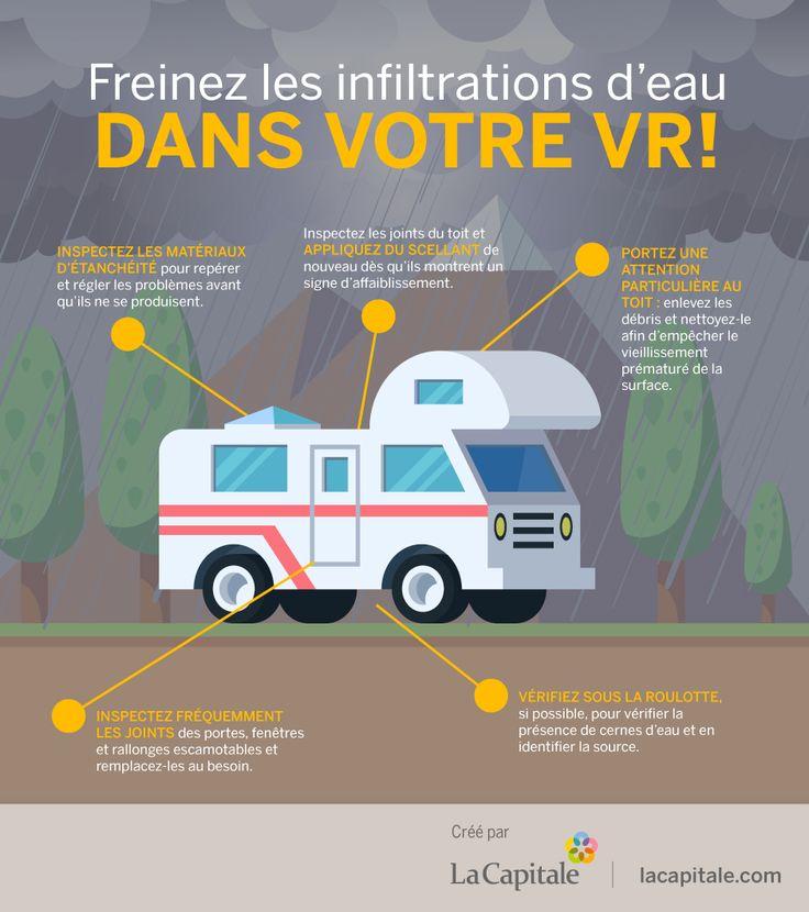M s de 20 ideas incre bles sobre assurance caravane en - Infiltration d eau plafond assurance ...