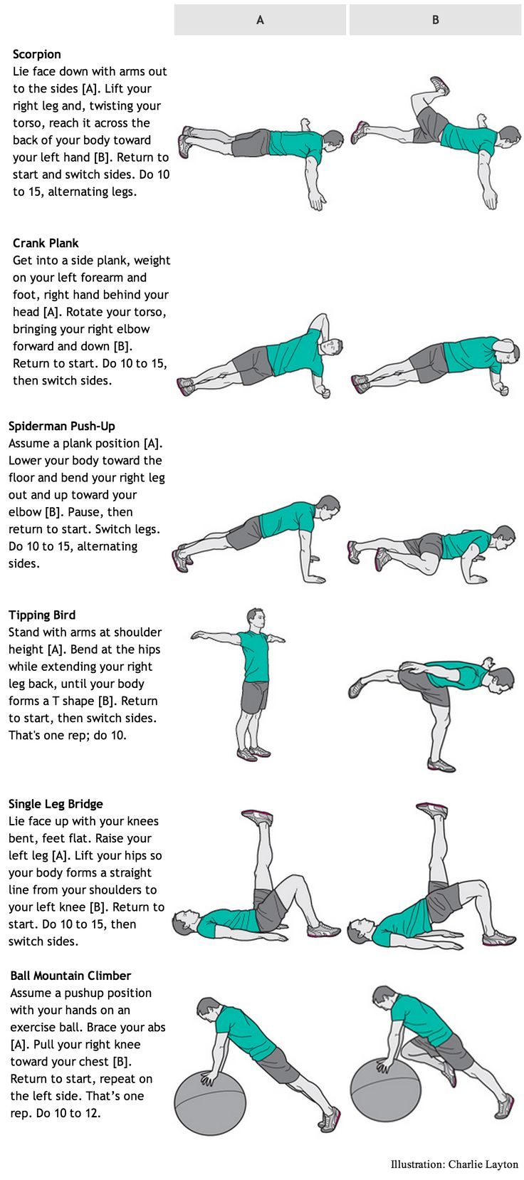 core workout for cyclists