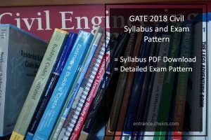GATE Syllabus 2018 for Civil Engineering Exam Pattern Pdf- Download