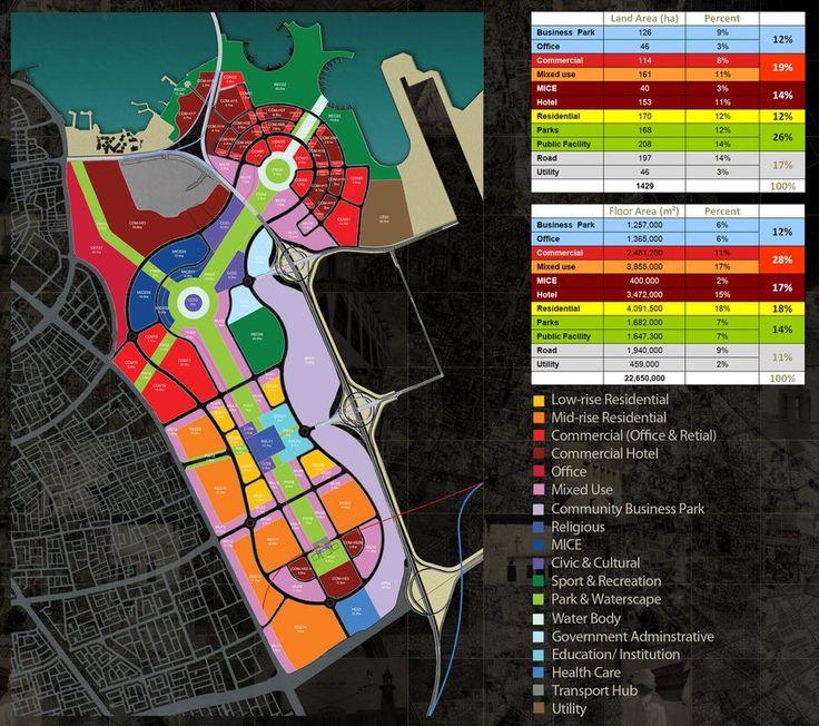 Al Sahan City | OpenBuildings
