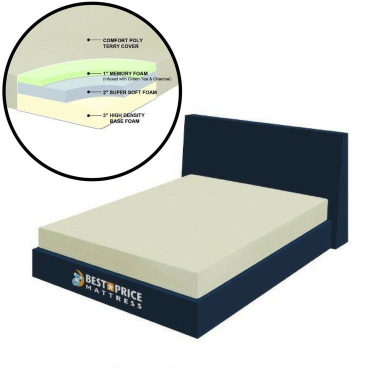 6 Inch Memory Foam Mattress Full Sleeping Comfort Body Conforming Clean Fresh #Unbranded