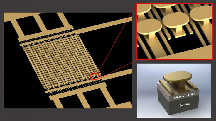 Engineers at the University of California San Diego have fabricated the first semiconductor-free, optically-controlled microelectronic device. Using metamaterials, engineers were able to build a microscale device that shows a 1,000 percent increase in conductivity when activated by low voltage and a low power laser.