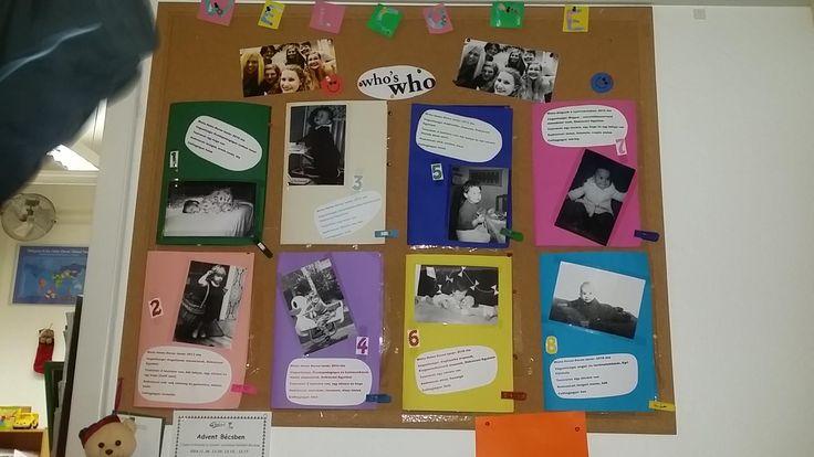 Who is who? At Helen Doron Debrecen. Gyerekkori fotók és információk alapján tippelhetik meg tanulóink és szülőink, ki kicsoda tanáraink és dolgozóink közül. A lapok belső oldalán még több fotó és érdekesség található a tanár nénikről!