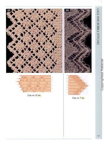 Отделка, кайма - Perunika Knitting - Álbumes web de Picasa