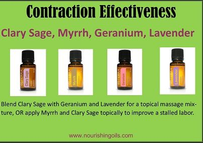 Use essential oils for a safe way to improve contraction effectiveness during labor. www.nourishingoils.com