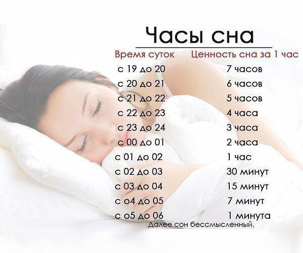 Часы сна  #ЦентральнаяАптека #сон #здоровыйсон #отдых #здоровье