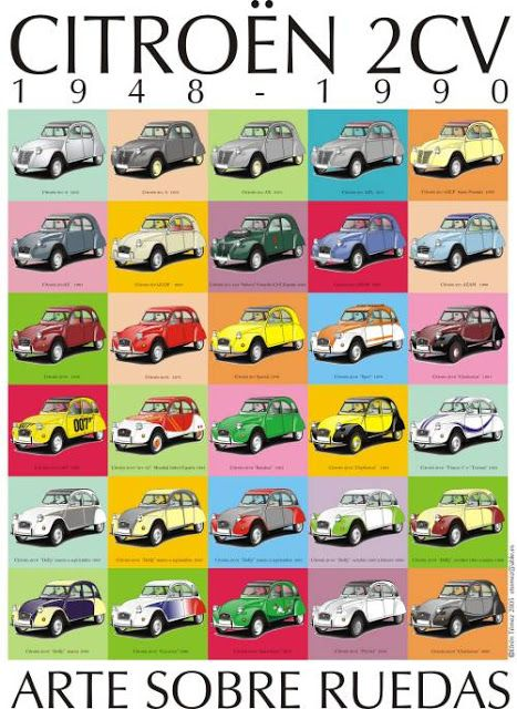 Nice poster of the #2CV.