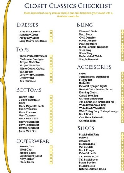 Closet Classics Checklist - clearly need to do some revamp haha