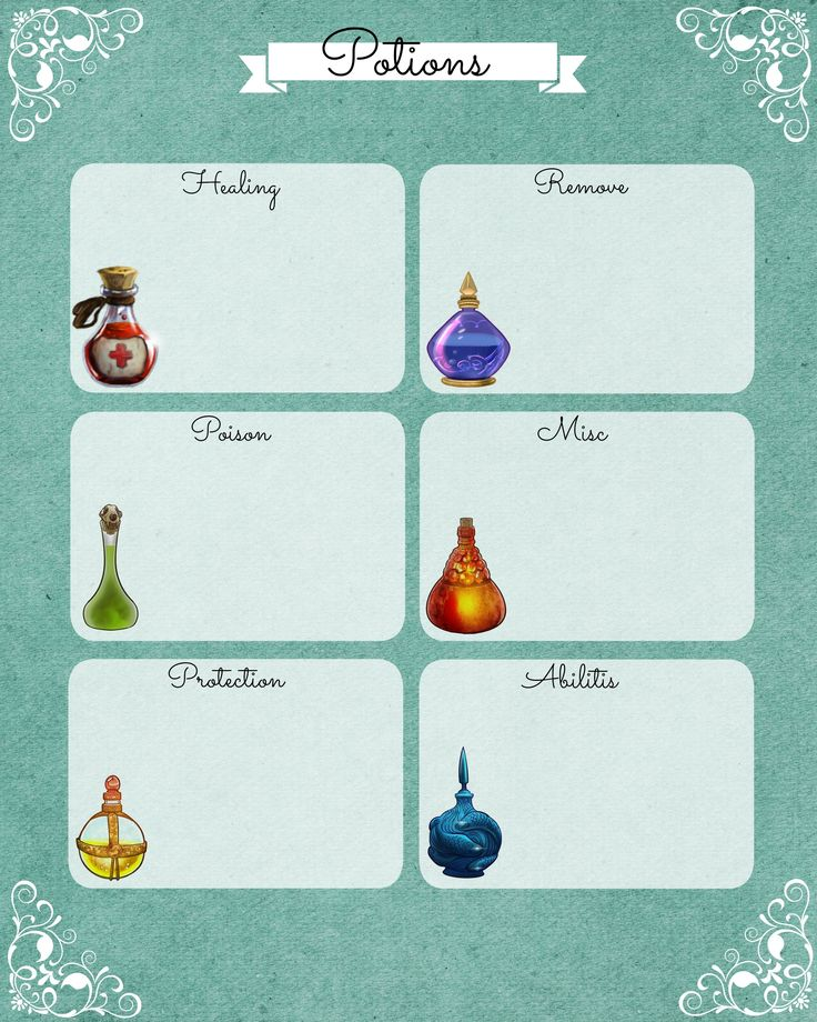 A Potion Inventory Sheet