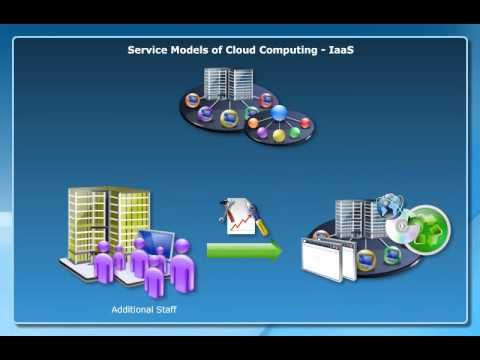 Cloud Computing: What is Cloud Computing?