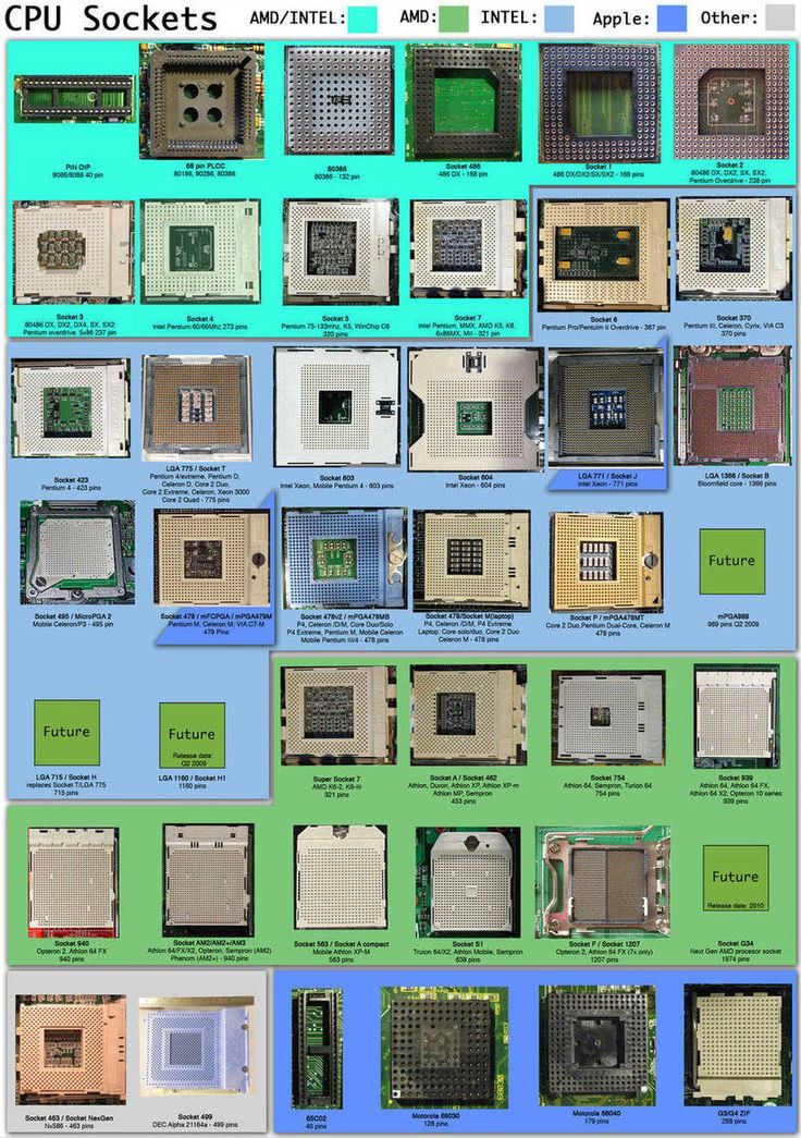 CompTIA A+ Training / Exam Tip -CPU Sockets. For more information to Become Certified for CompTIA A+ Please Repin and Check out : Please visit: http://www.asmed.com/comptia-a/