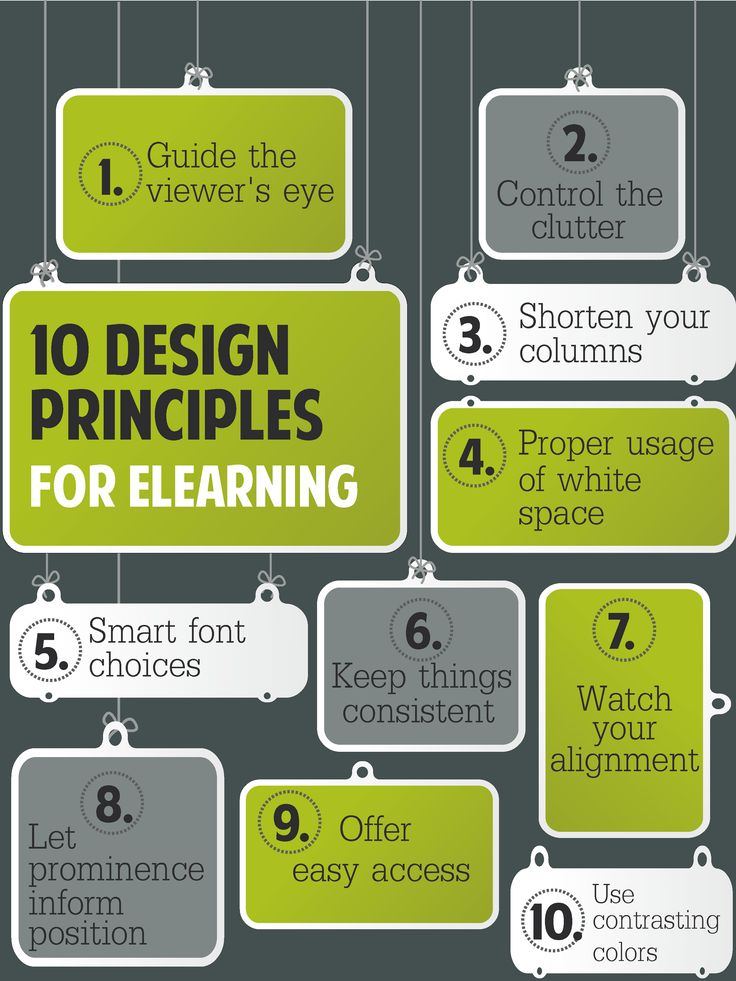 Classroom Design Principles : Best elearning infographics images on pinterest