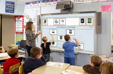 50 инструментов современных образовательных технологий, качественно преобразующих уроки