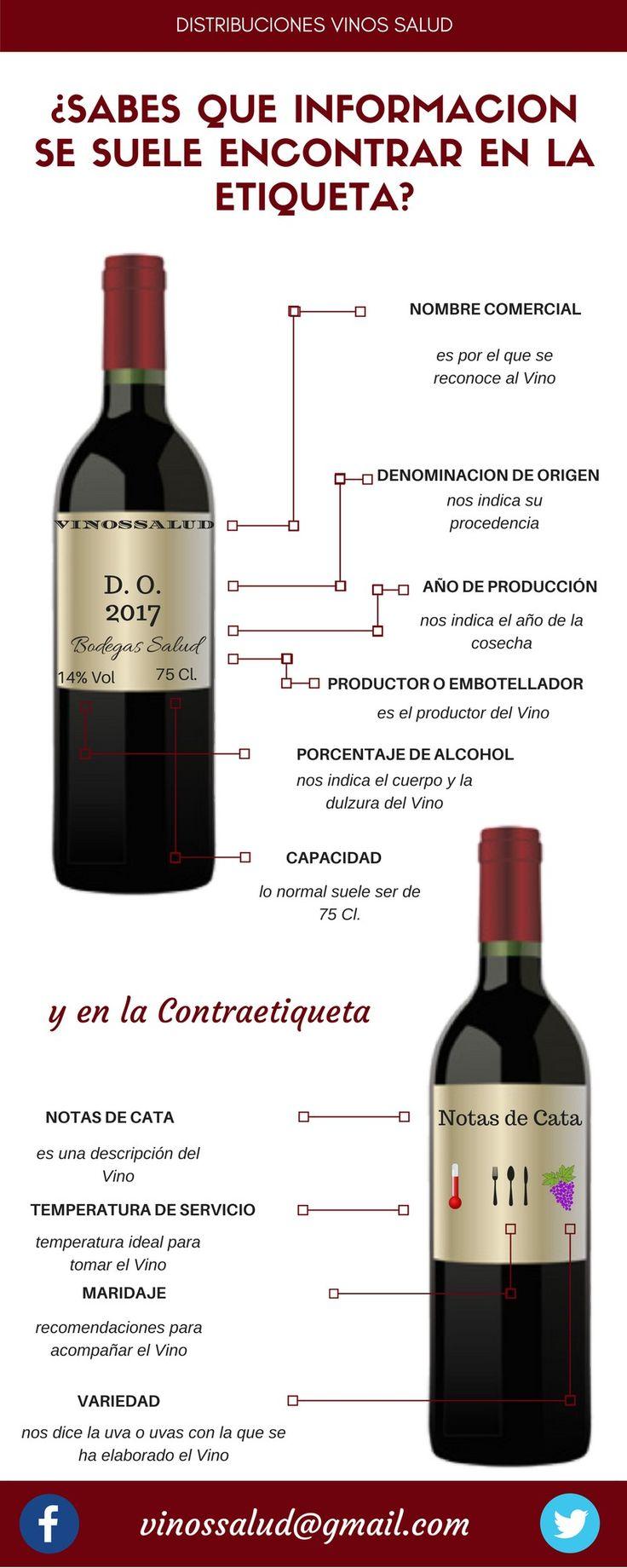 Infografía información en la etiqueta del Vino #Infografia #Vino #Vinos #Wine #BotellaDeVino #EtiquetaDelVino #Etiqueta
