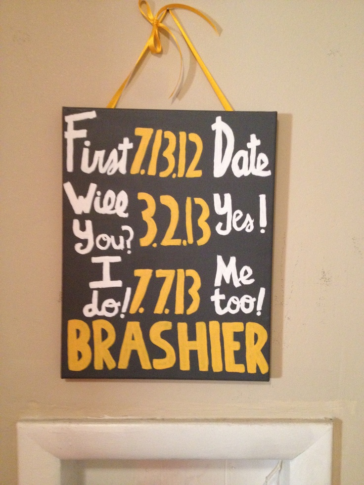 wedding shower poem ideas%0A Best wedding shower gift     lol    our dates will be
