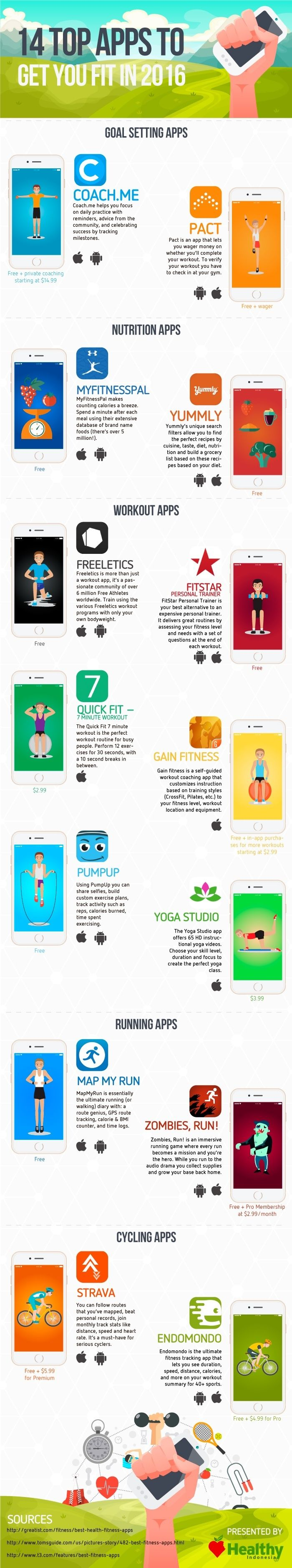 14 Top Apps Yo Get You Fit in 2016 #infographic #infografía