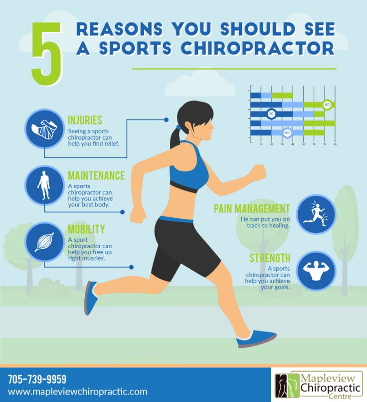 Five Reasons You Should See a Sports Chiropractor