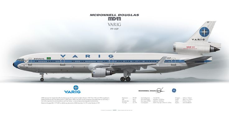 Mcdonnell Douglas MD-11 VARIG PP-VOP | www.aviaposter.com | #airliners #aviation #jetliner #airplane #pilot #aviationlovers #avgeek #jet #sideplane #airport #md11
