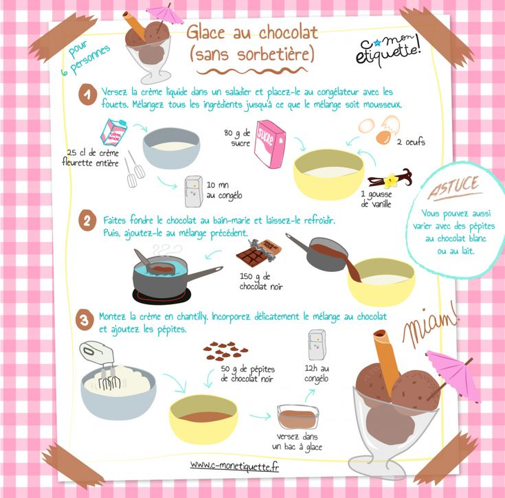 Glace au chocolat maison sans sorbetière