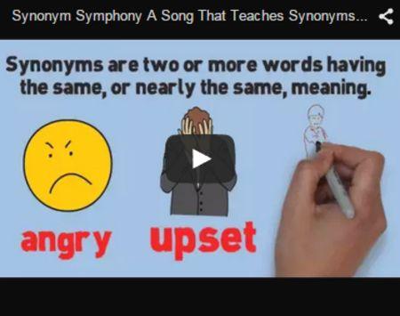 Synonym for writing down