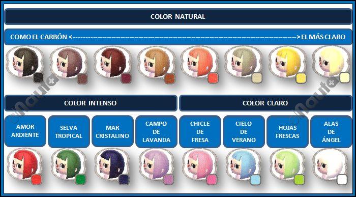 Si has jugado a otros juegos de la serie Animal Crossing, conocerás de sobra esa sensación de llegar a la peluquería de Chez Marilín con vistas a renovar tu peinado y salir con otro que no te gusta nada. Con la siguiente ficha podrás olvidarte de esa incertidumbre y escoger a tu gusto.