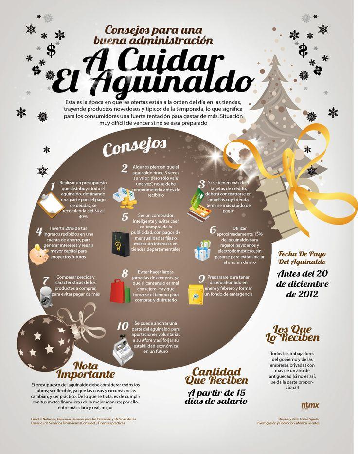 Como sobrevivir a las ofertas navideñas - QUO mx