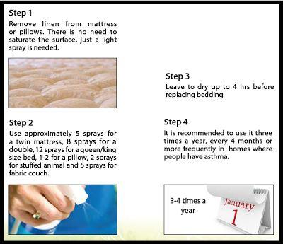 C l e a n C l e a n i n g: Norwex Mattress Cleaner Reduces Dust Mite Allergens