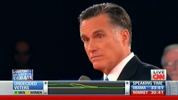 Mitt Romney glares at debate moderator Candy Crowley: Romney stunned by debate moderator's fact check on Libya attacks