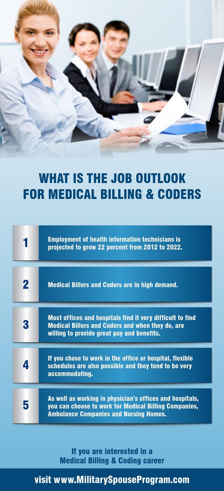 24 best medical billing and coding images on pinterest calendar job outlook for medical billing coders xflitez Choice Image