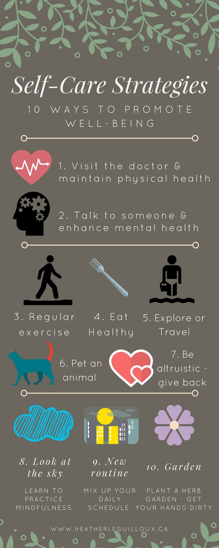 Self-care strategies Infographic & blog post @hleguilloux - self-care | wellness | mental health | well-being | blog | therapy