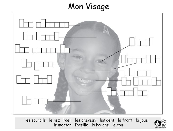 French Printouts - My Face