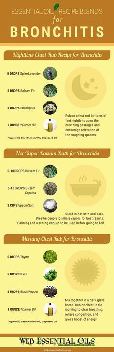 essential oils for bronchitis-infographic