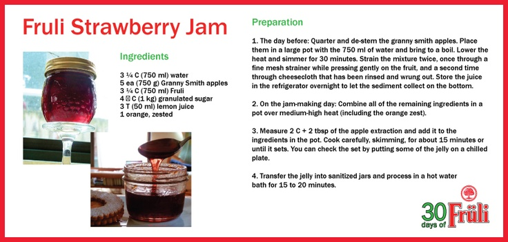 Cooking with beer: Fruli Strawberry Jam