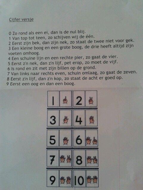 Cijferversjes Hoe je de cijfers juist schrijft.