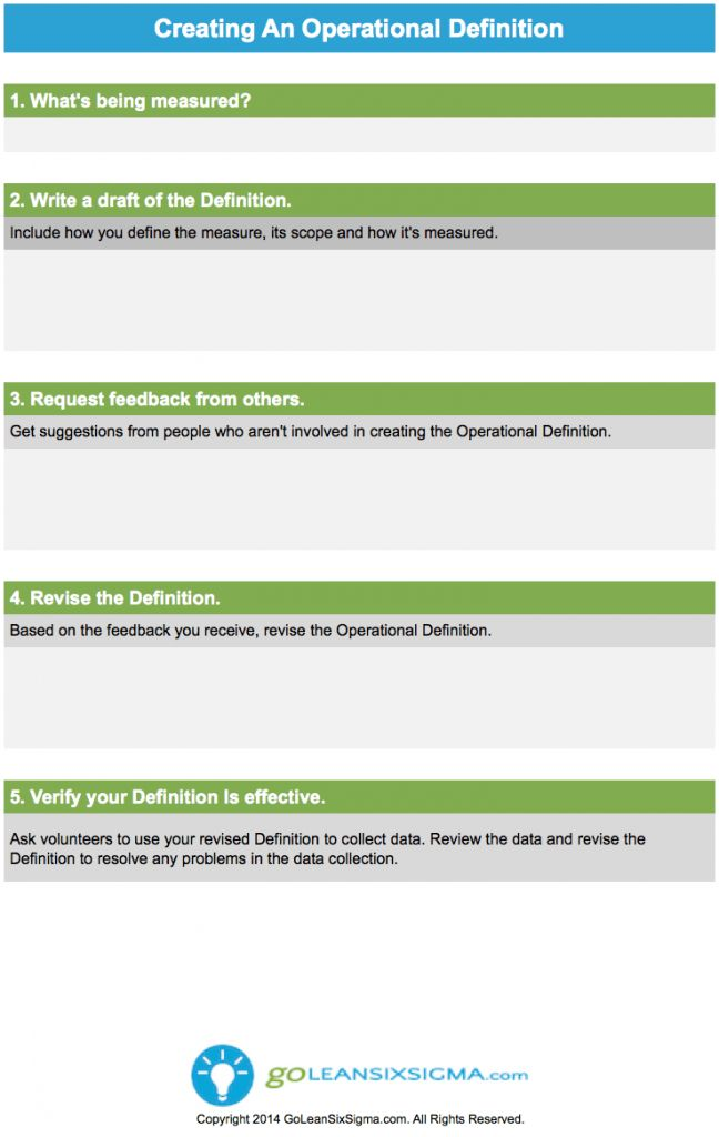 operational behavior An operational definition of behavior is a tool for understanding and managing behaviors in a school setting it is an explicit definition that makes it possible for two or more disinterested observers to identify the same behavior when observed, even when it occurs in very different settings.