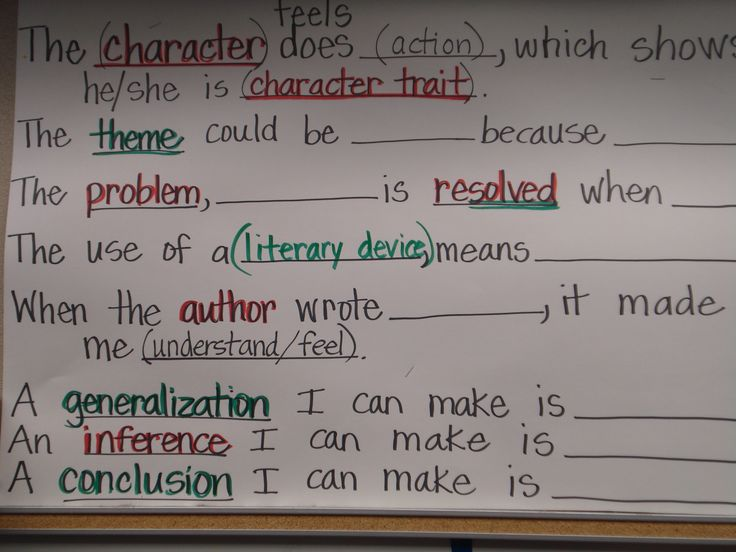 Sentence frames for ELL students based on 5th grade lang. arts standards. Poster above white board for easy reference for writing or answering questions.