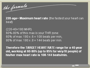 How to calculate your target heart rate   via @SparkPeople