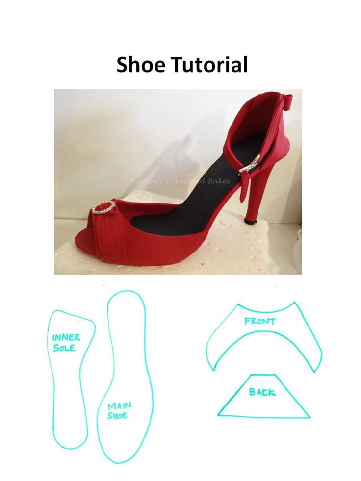 This is a tutorial I made up for making an edible shoe from Modelling Paste. I make my modelling paste from 250g sugarpaste mixed with 1...