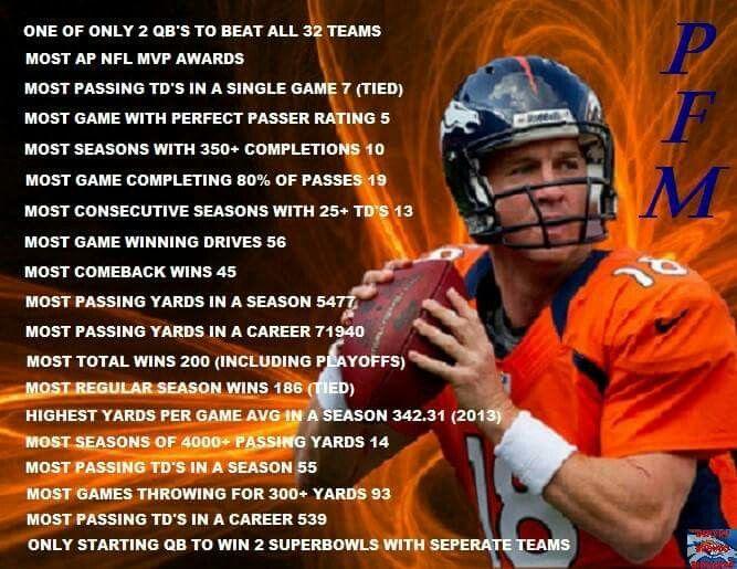 Former Heisman Candidate Peyton Manning  Denver Broncos