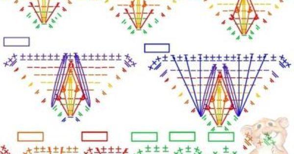 Техника Overlay Crochet или вязаная крючком мандала - Вязание крючком - модели, схемы, описания - Форум о вязании спицами и крючком | Мандалы. | Pinterest | Ov…