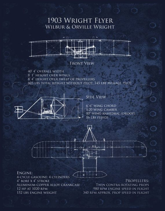 1903 Wright Flyer Blueprints - 8 x 10 digital art print