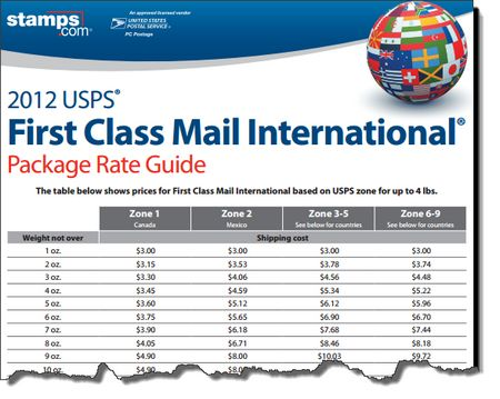 Usps Shipping Quote 680 Best International Postage Stamps Images On Pinterest  Postage