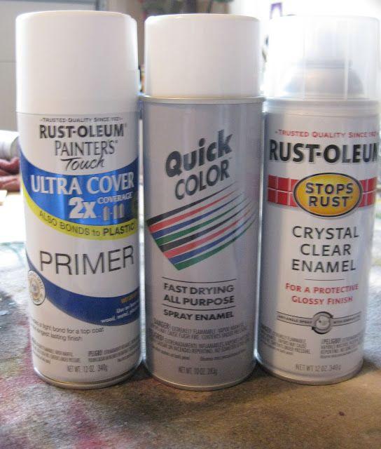 Remodelando la Casa: The Power of Paint