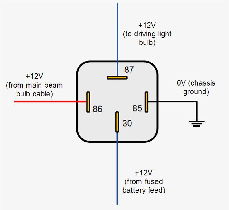 Simple Car Relay Wiring Diagram 4 Pin Relay Wiring Diagram